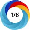 Altmetric Attention Score