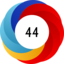 Altmetric Badge